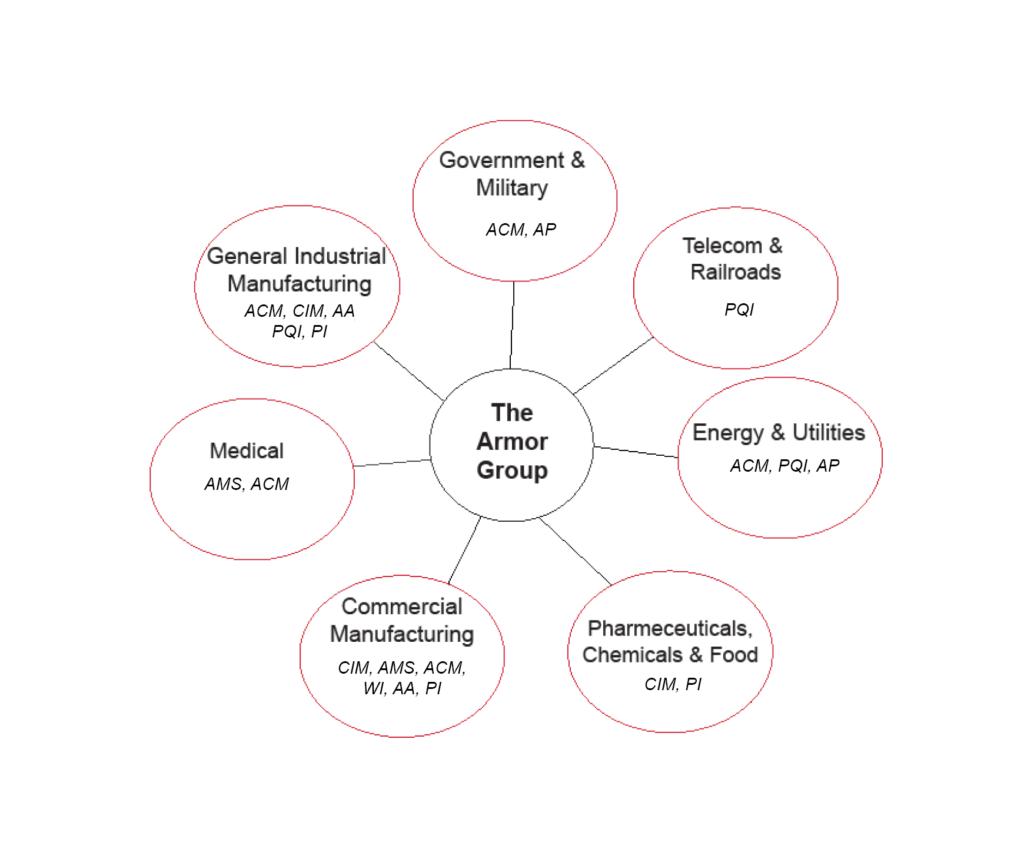 Cincinnati Manufacturing Acquisition Graphic